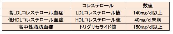 スクリーンショット 2015-01-31 11.10.05