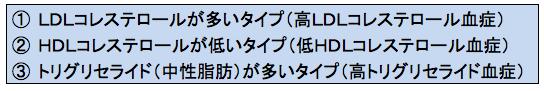 スクリーンショット 2015-01-31 11.01.03