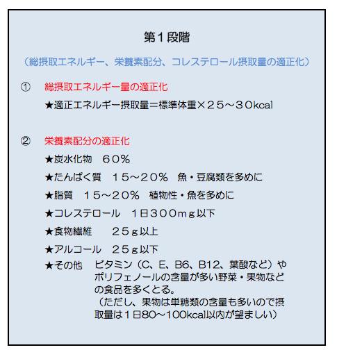 スクリーンショット 2015-02-03 19.59.44