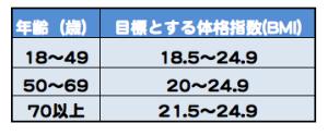 スクリーンショット 2015-03-20 21.49.14